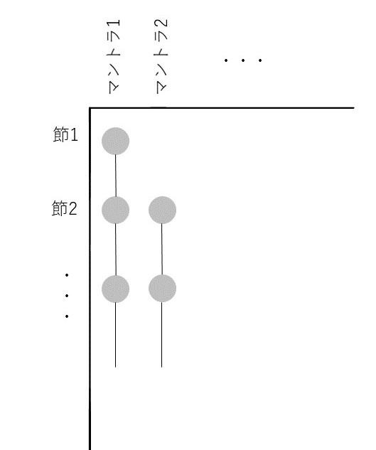 図3 PAOH Vis 応用